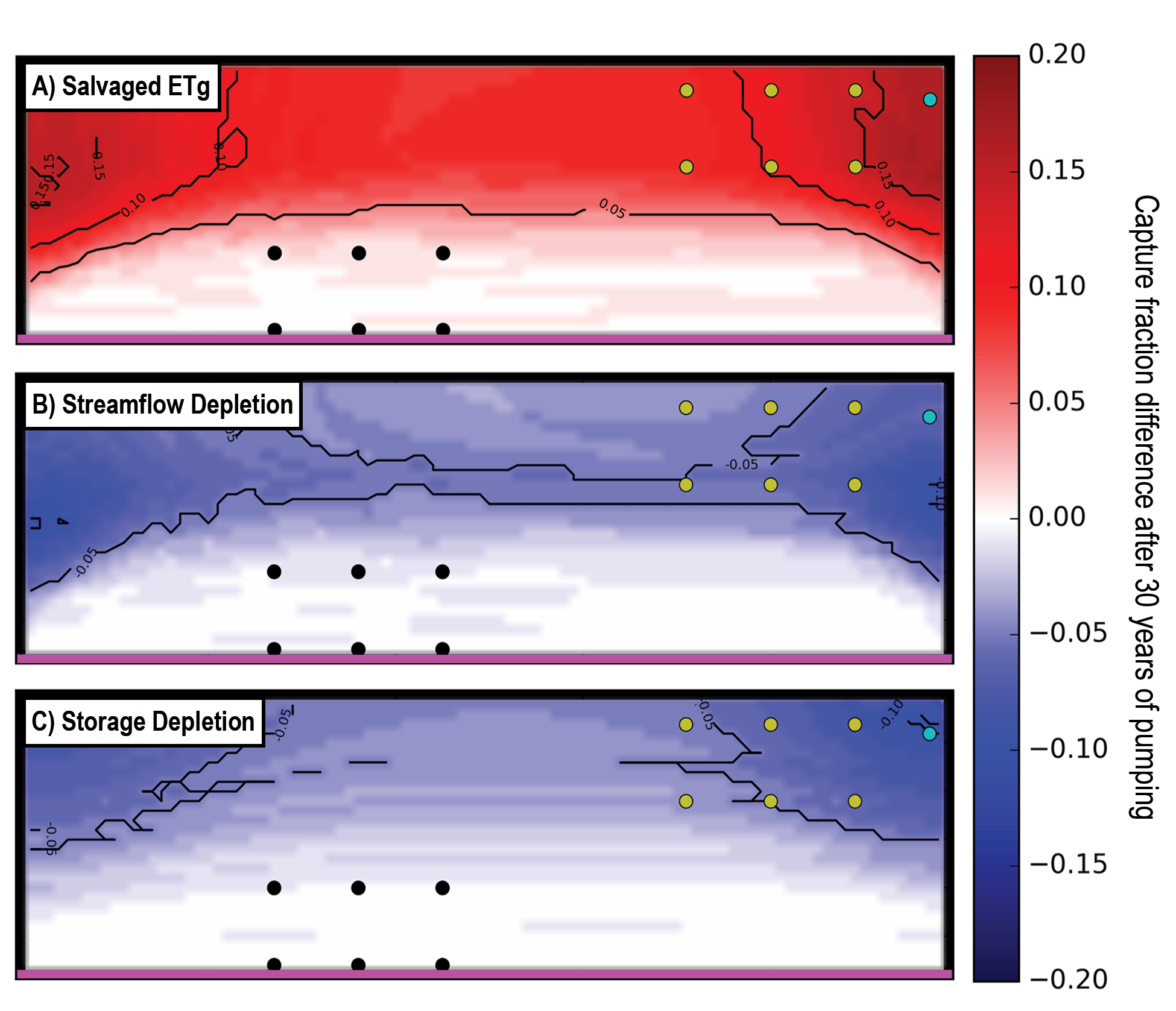 Image of capture difference maps developed with the hypothetical stream-aquifer system model