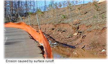 Surface Runoff - The Water Cycle, from USGS Water-Science School