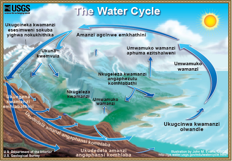 ... ndokh - The Water Cycle, Zulu, from USGS Water-Science School
