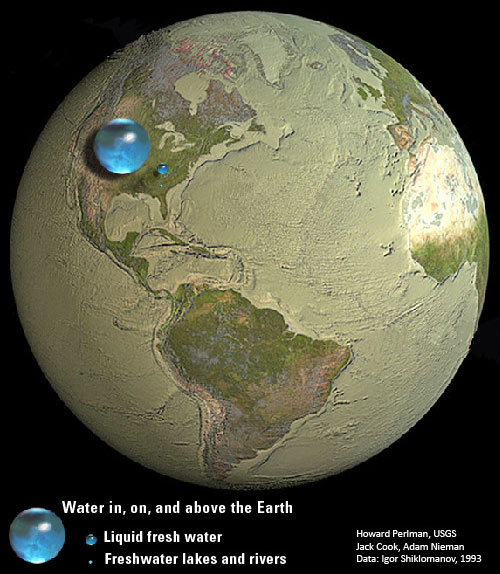 Picture of the globe with all the water in a large ball.