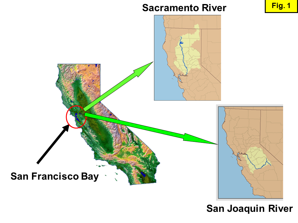 Isotope Tracers Project Kendall Et Al - 2 major rivers