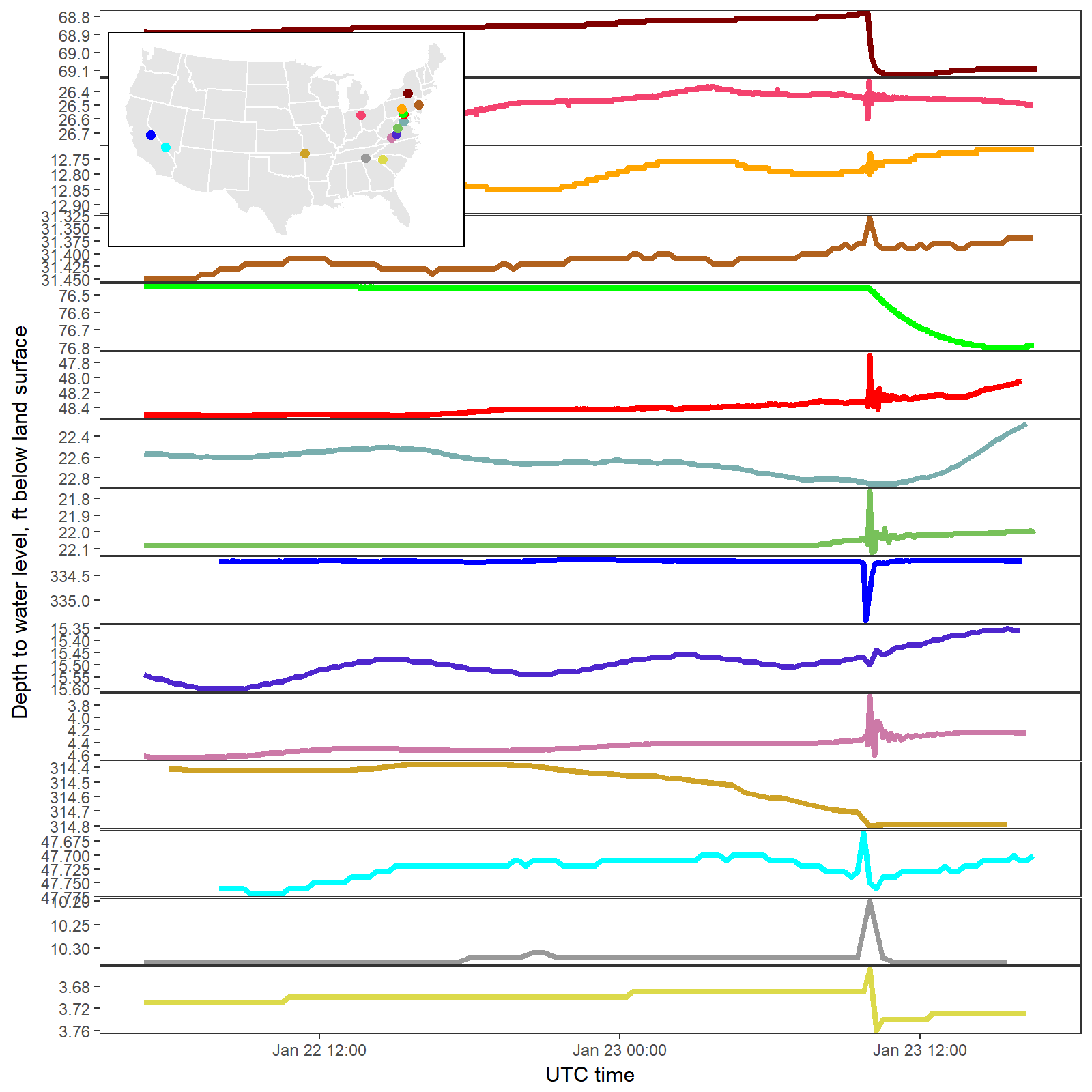 [ Figure: Hydrographs indicating change in groundwater levels ]